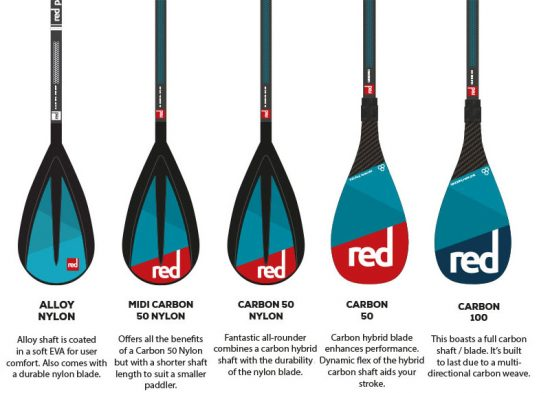 red paddle co paddles